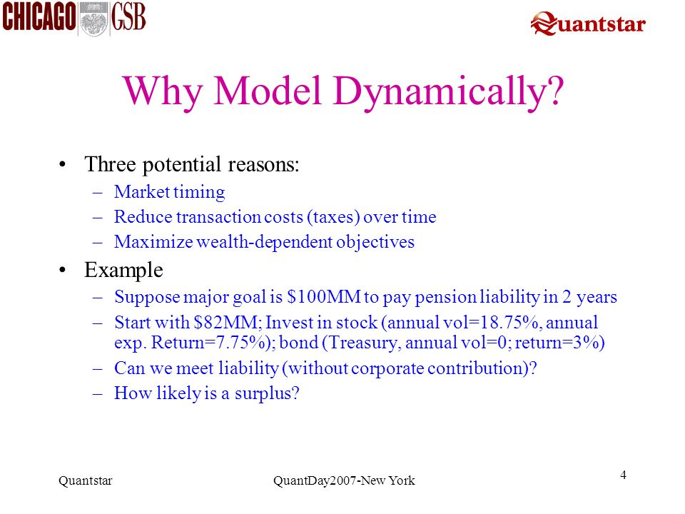 Why Model Dynamically Three potential reasons: Example Market timing