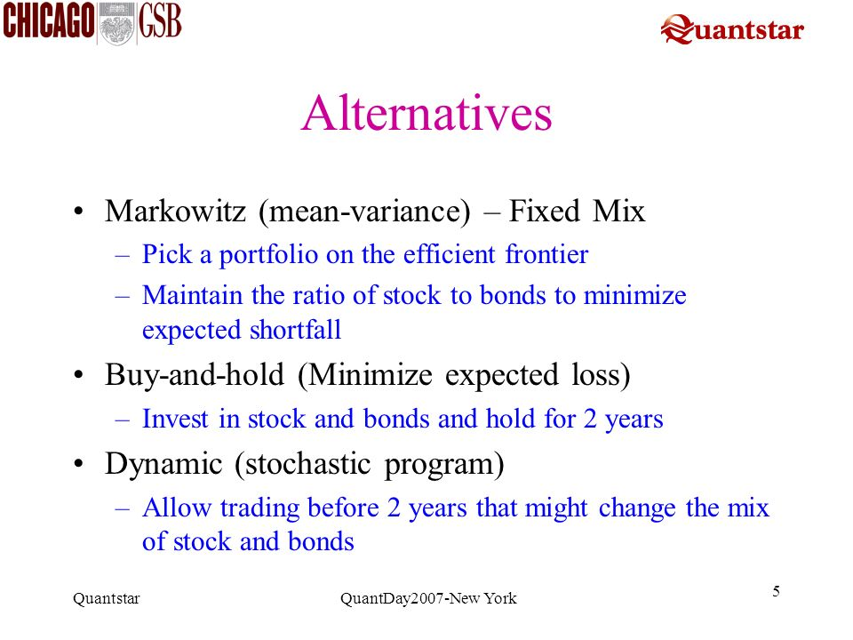 Alternatives Markowitz (mean-variance) – Fixed Mix