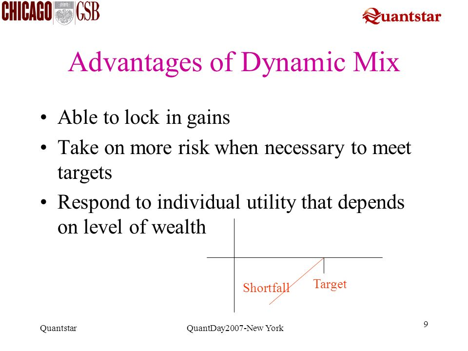 Advantages of Dynamic Mix