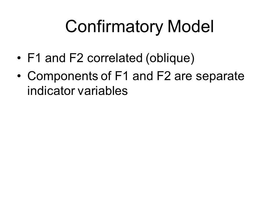 Confirmatory Model F1 and F2 correlated (oblique)