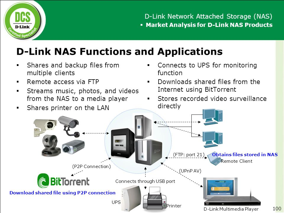 D-Link NAS Functions and Applications