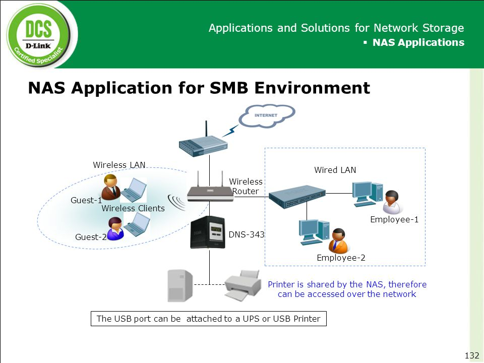 NAS Application for SMB Environment