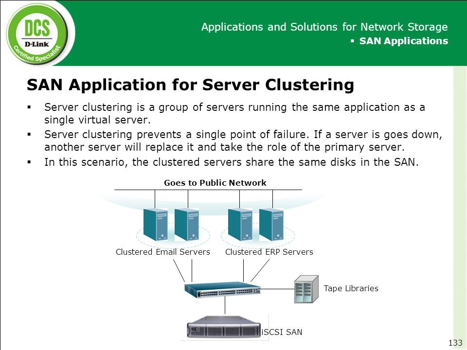 SAN Application for Server Clustering