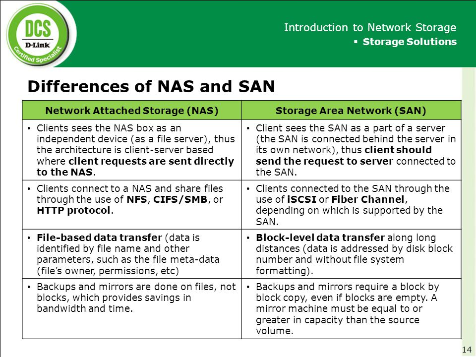 Differences of NAS and SAN