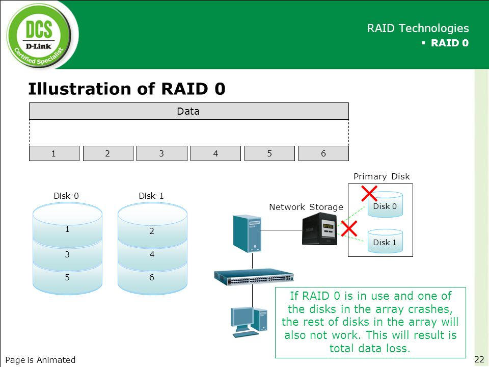 ✕ ✕ Illustration of RAID 0 RAID Technologies