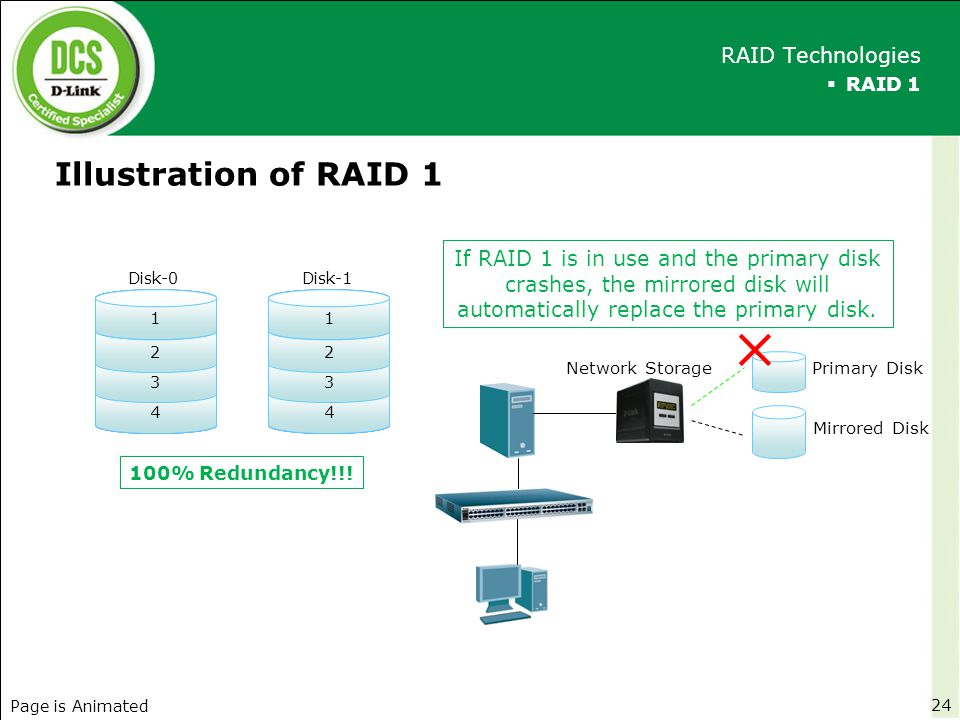 ✕ Illustration of RAID 1 RAID Technologies