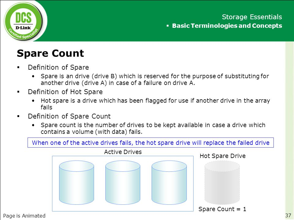 Spare Count Storage Essentials Definition of Spare