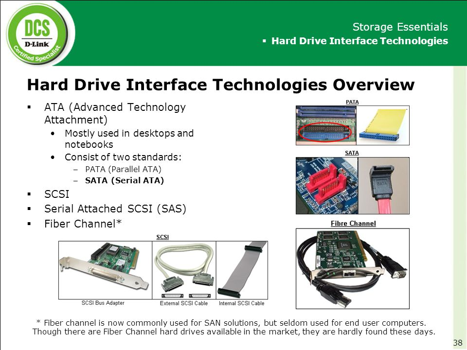 Hard Drive Interface Technologies Overview