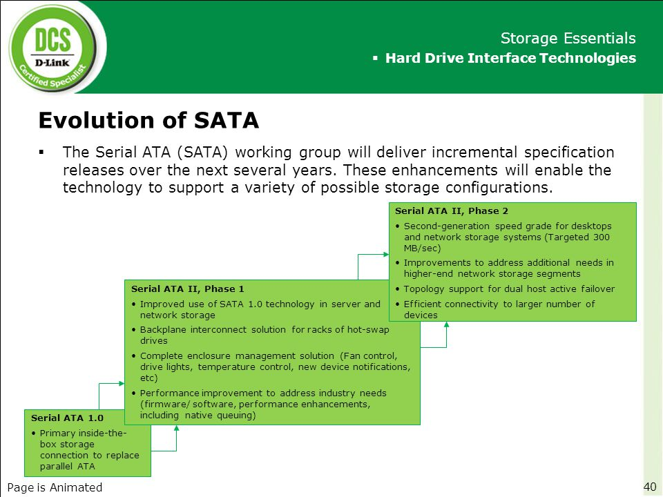 Evolution of SATA Storage Essentials