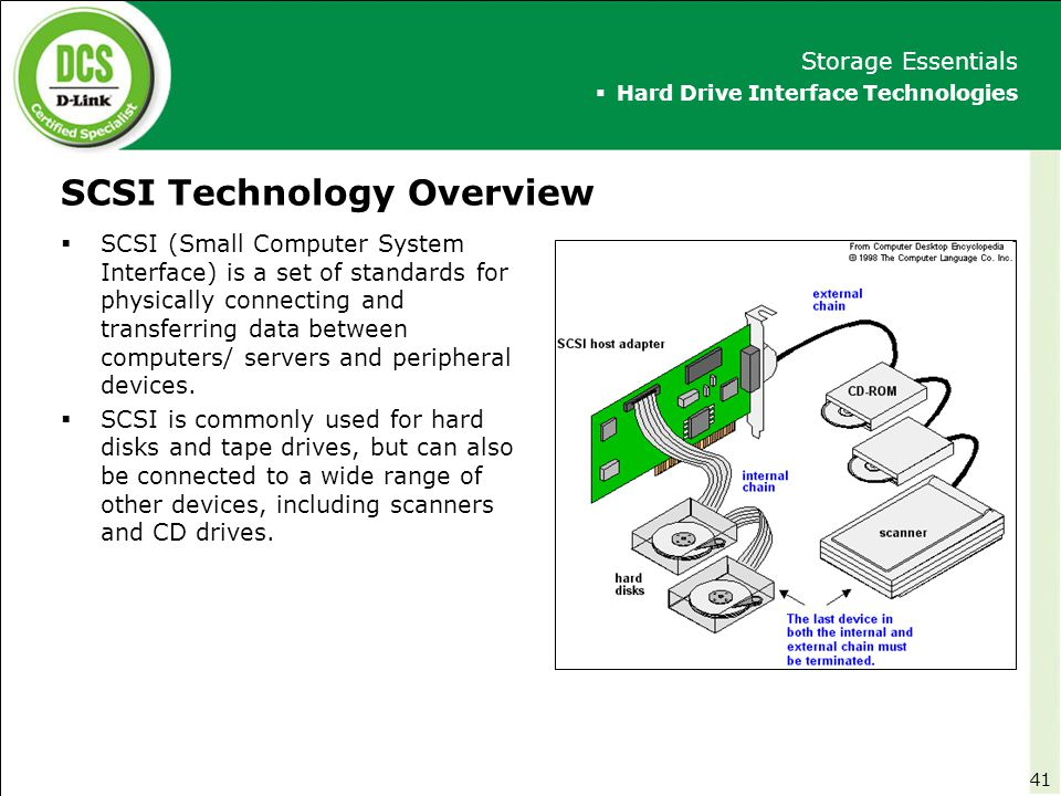 SCSI Technology Overview