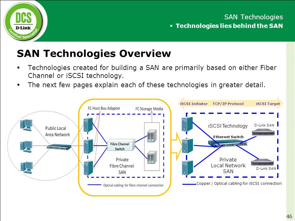 SAN Technologies Overview