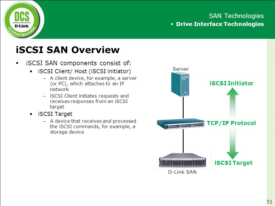 iSCSI SAN Overview SAN Technologies iSCSI SAN components consist of: