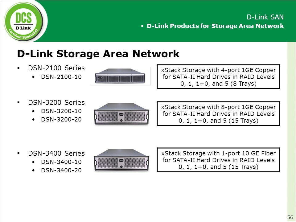 D-Link Storage Area Network