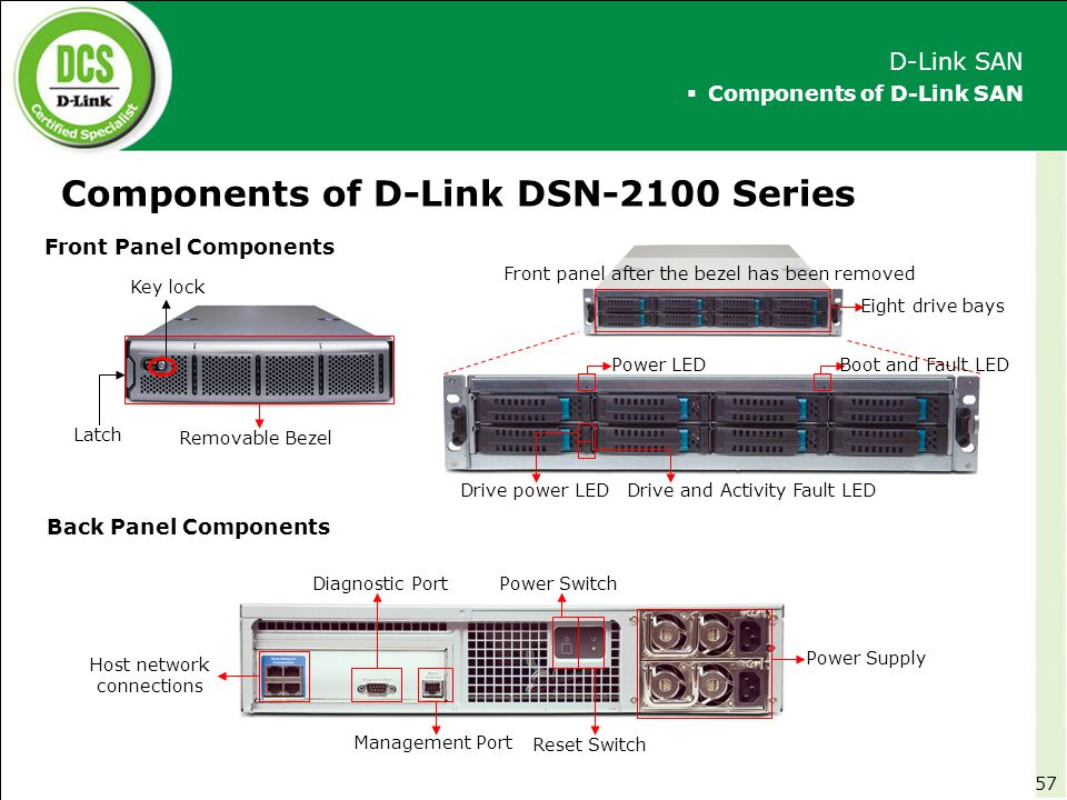 Components of D-Link DSN-2100 Series