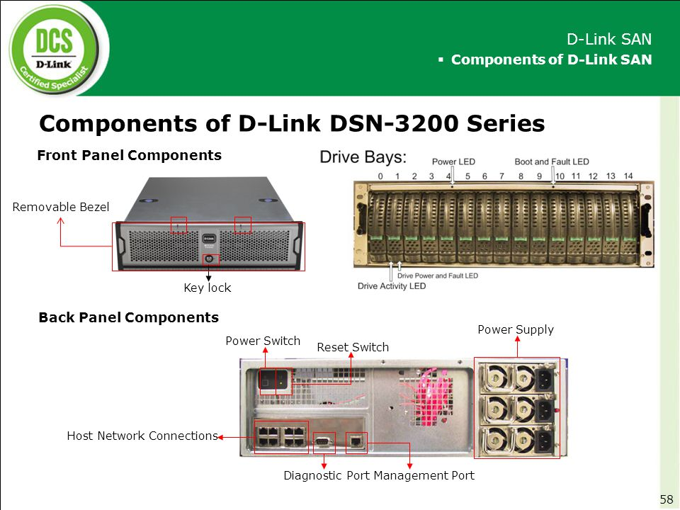 Components of D-Link DSN-3200 Series