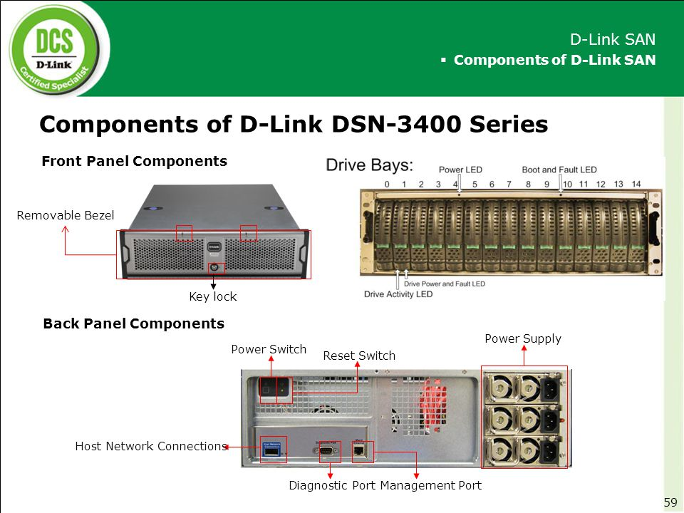 Components of D-Link DSN-3400 Series