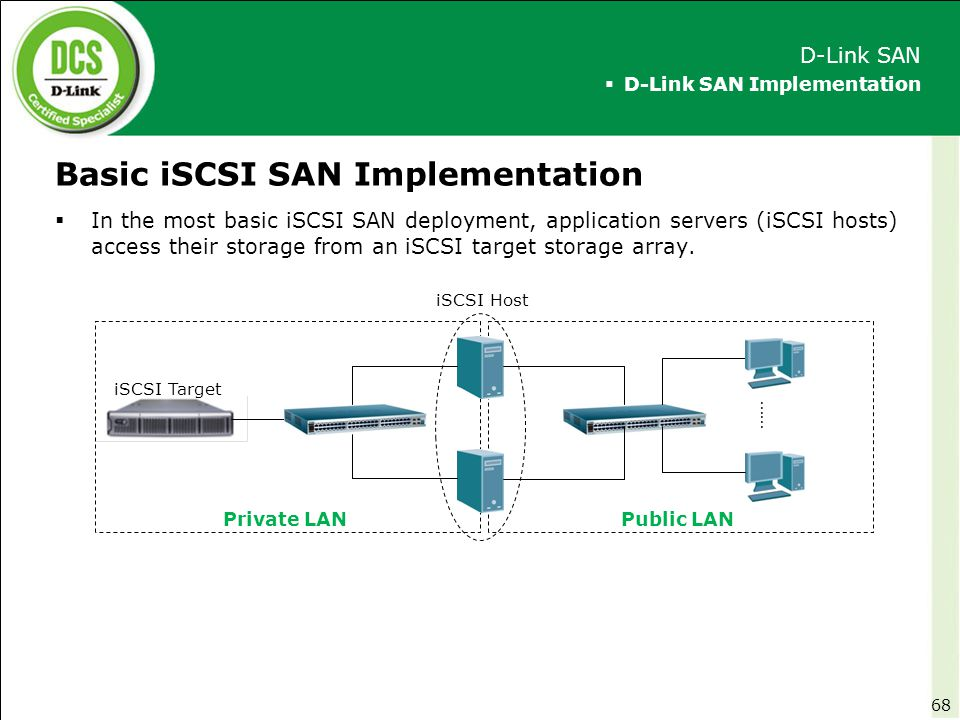 Basic iSCSI SAN Implementation