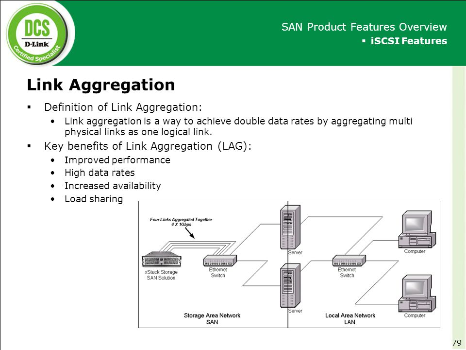 Link Aggregation SAN Product Features Overview