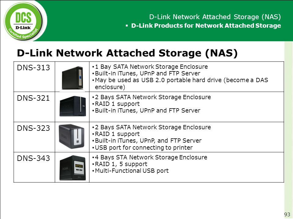 D-Link Network Attached Storage (NAS)