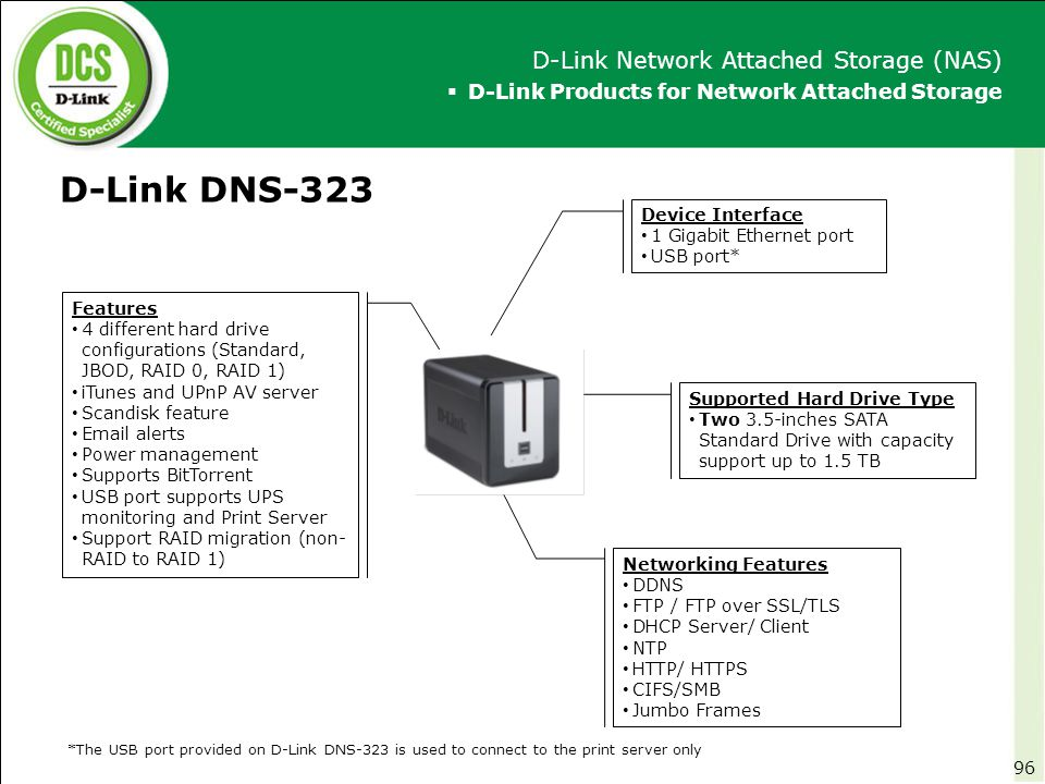 D-Link DNS-323 D-Link Network Attached Storage (NAS)