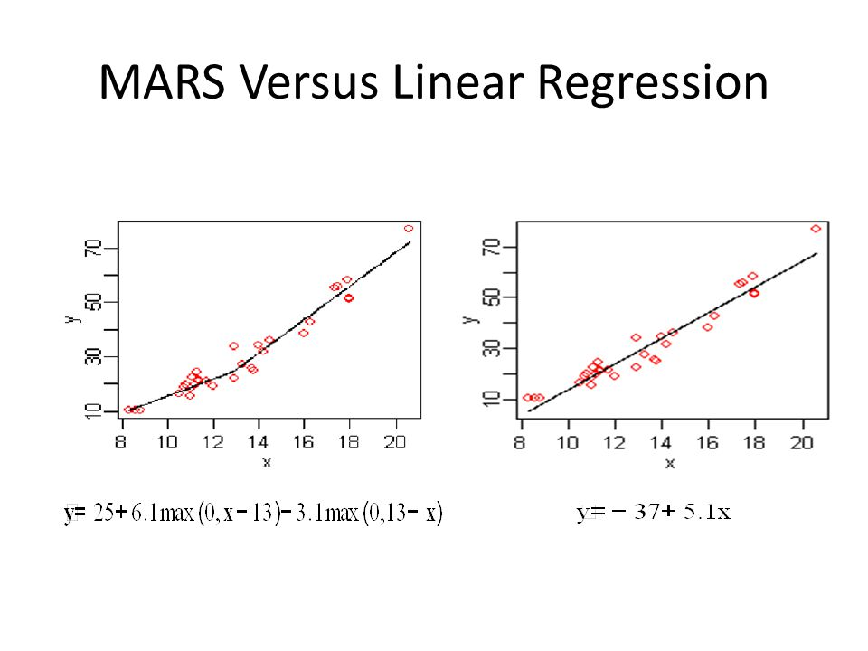 MARS Versus Linear Regression