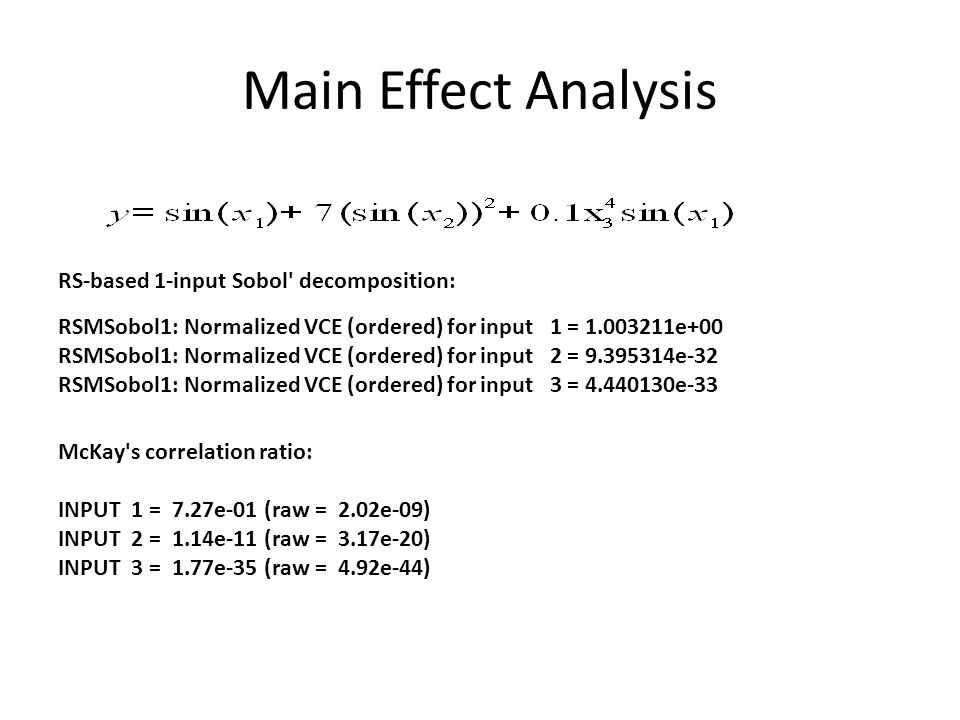Main Effect Analysis RS-based 1-input Sobol decomposition: