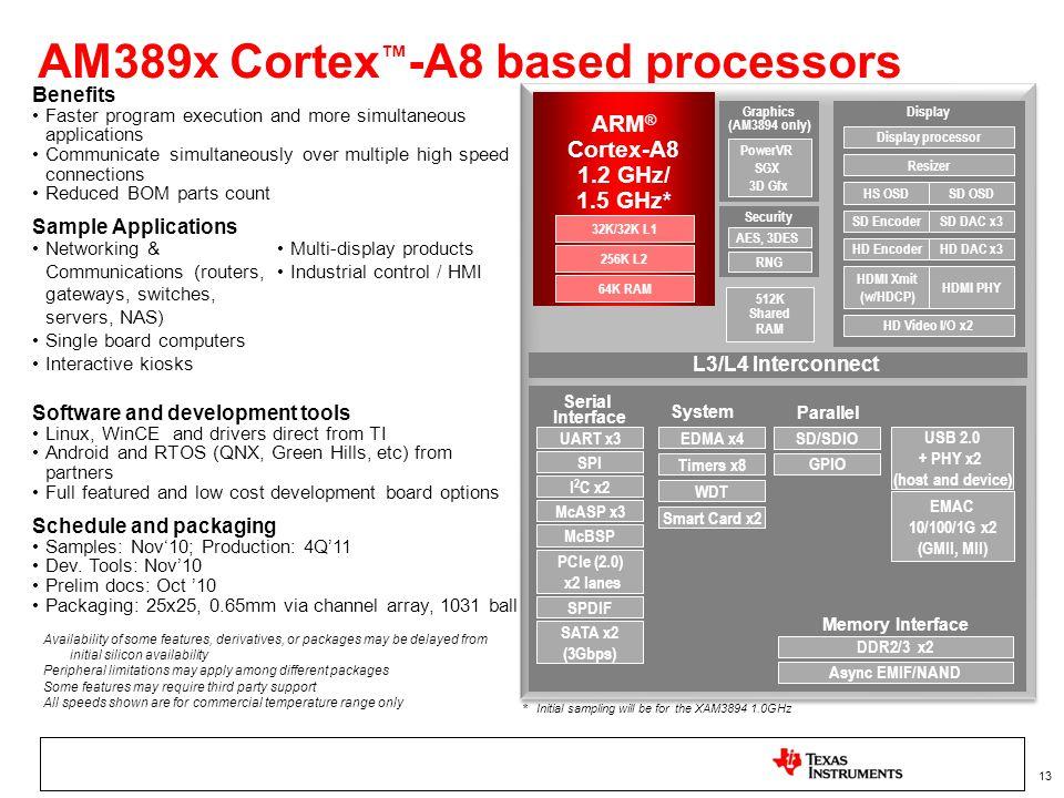 AM389x Cortex™-A8 based processors