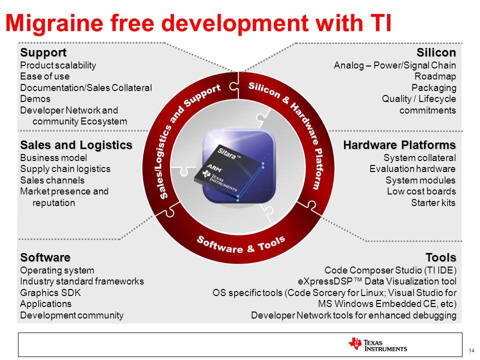 Migraine free development with TI