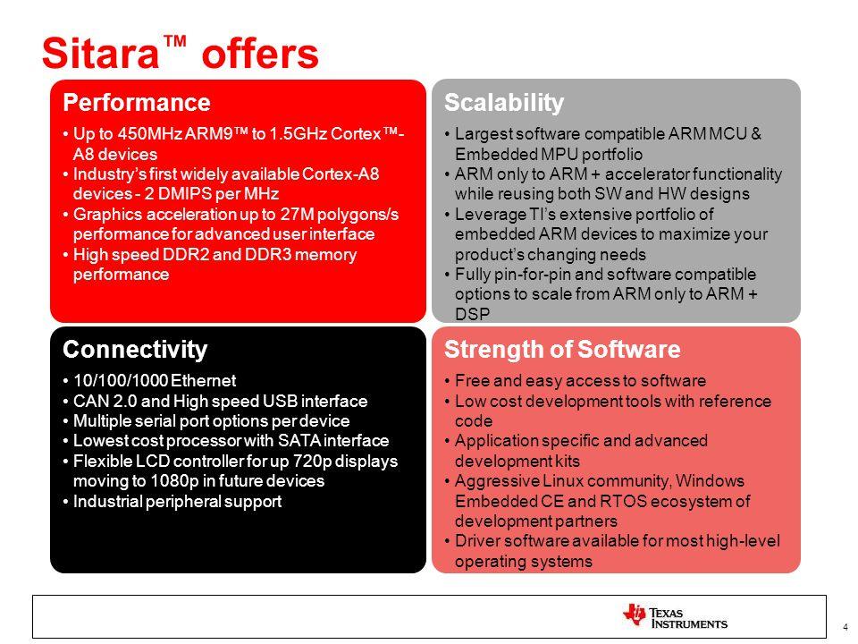 Sitara™ offers Performance Scalability Connectivity
