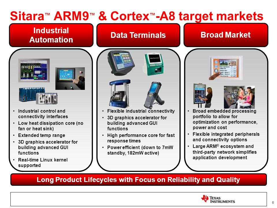 Sitara™ ARM9™ & Cortex™-A8 target markets