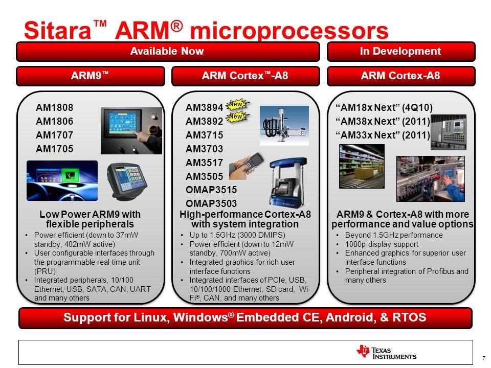 Sitara™ ARM® microprocessors