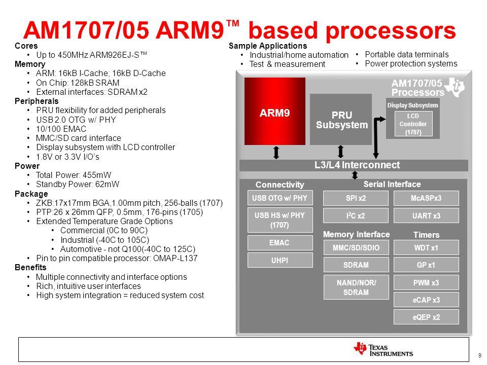 AM1707/05 ARM9™ based processors