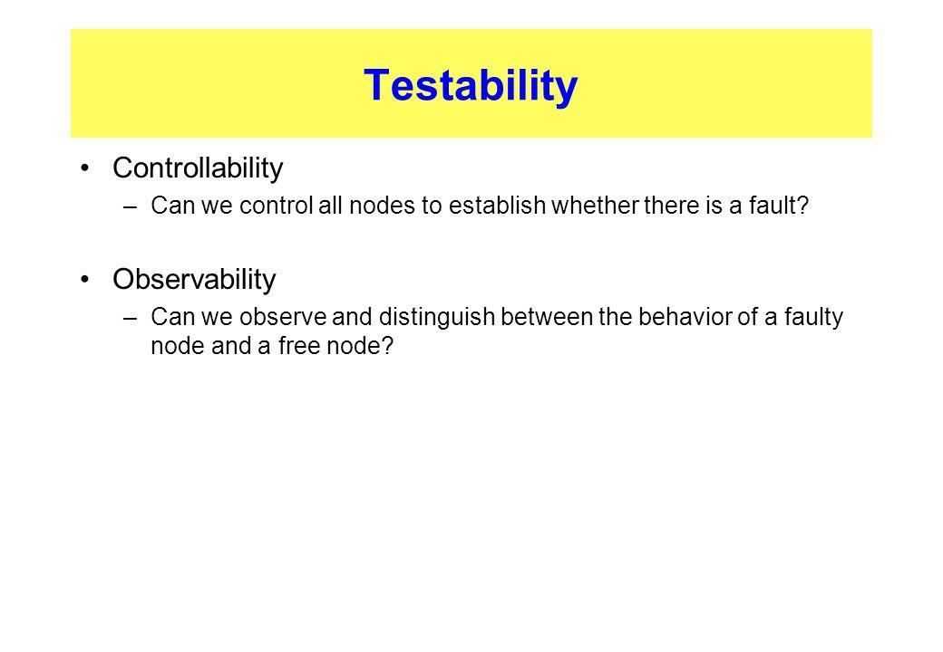 Testability Controllability Observability