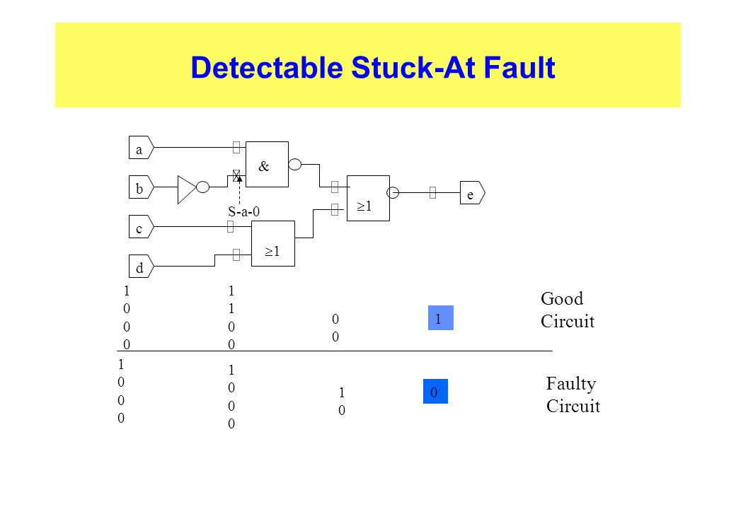 Detectable Stuck-At Fault