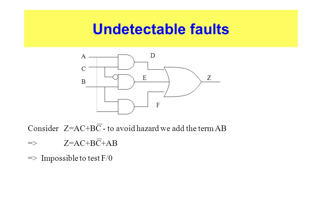 Undetectable faults D. A. C. B. E. Z. F. Consider Z=AC+BC - to avoid hazard we add the term AB.