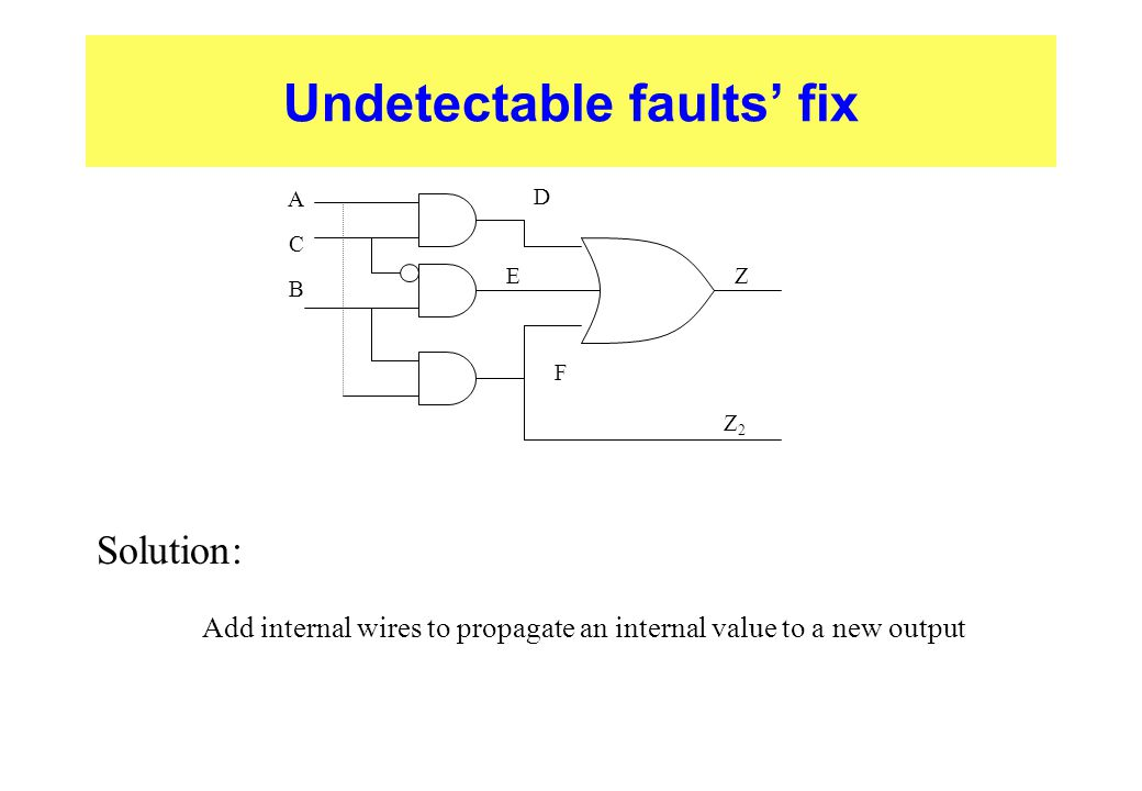 Undetectable faults' fix