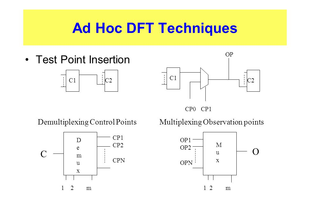 Ad Hoc DFT Techniques Test Point Insertion O C