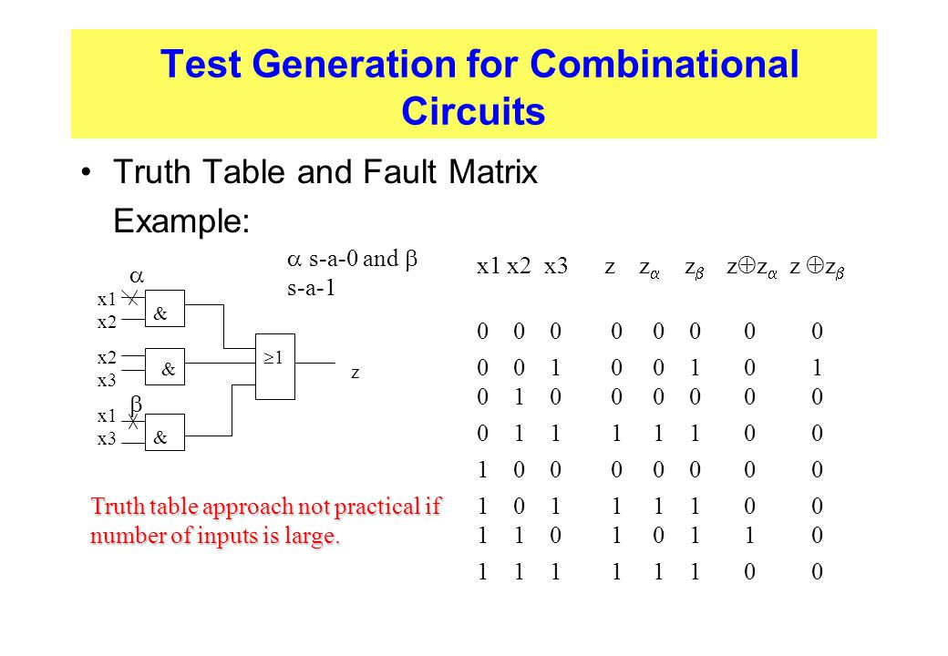 Test Generation for Combinational Circuits
