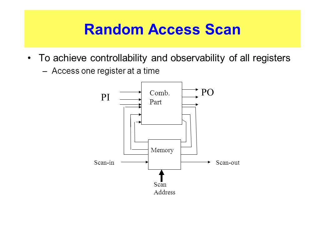 Random Access Scan To achieve controllability and observability of all registers. Access one register at a time.