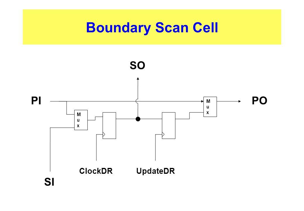 Boundary Scan Cell SO PI PO M u x M u x ClockDR UpdateDR SI