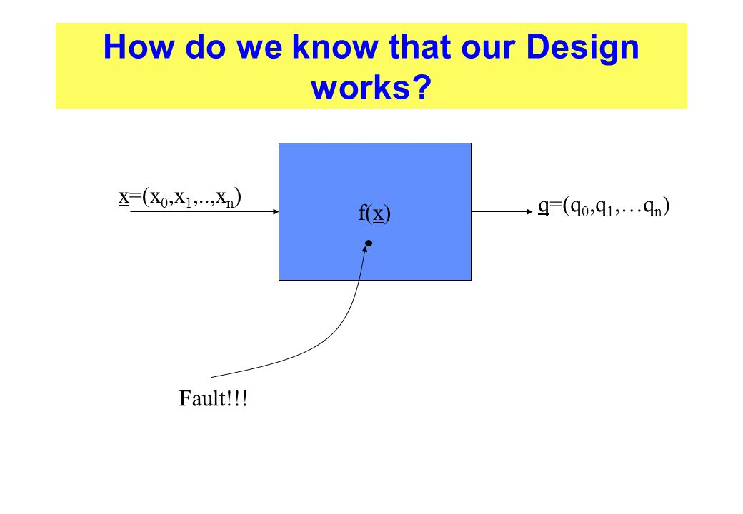 How do we know that our Design works