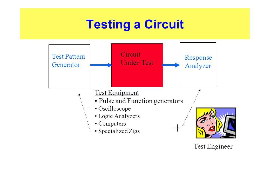 + Testing a Circuit Circuit Under Test Test Pattern Generator