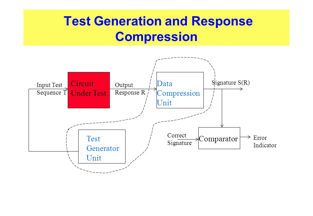 Test Generation and Response Compression