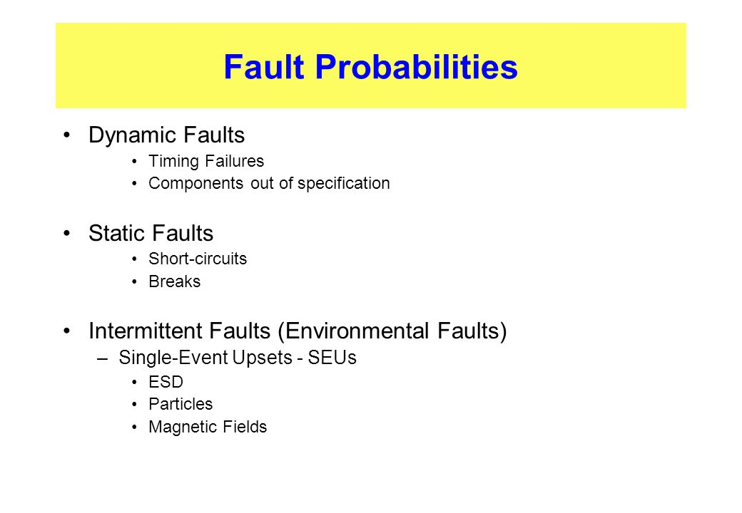 Fault Probabilities Dynamic Faults Static Faults