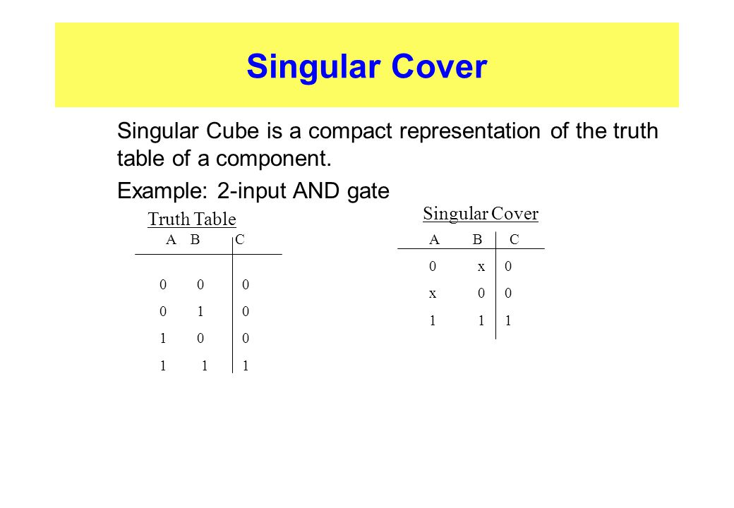 Singular Cover Singular Cube is a compact representation of the truth table of a component. Example: 2-input AND gate.