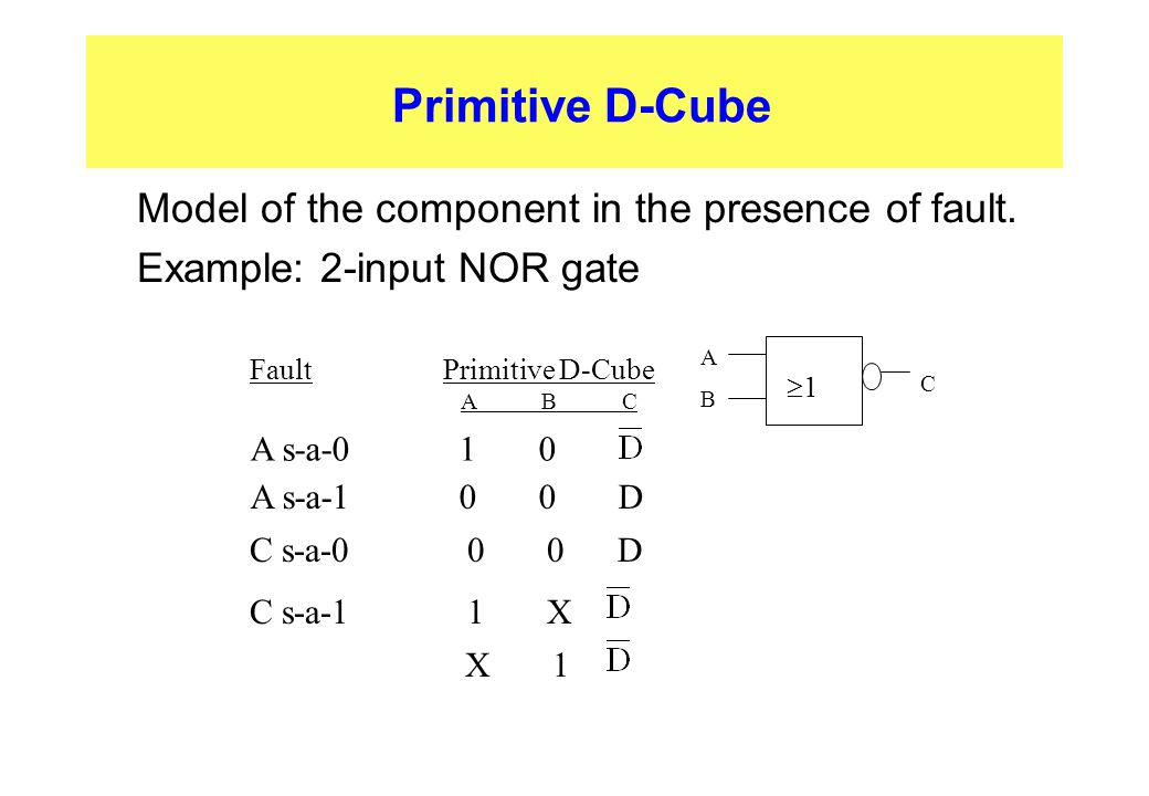 Primitive D-Cube Model of the component in the presence of fault.