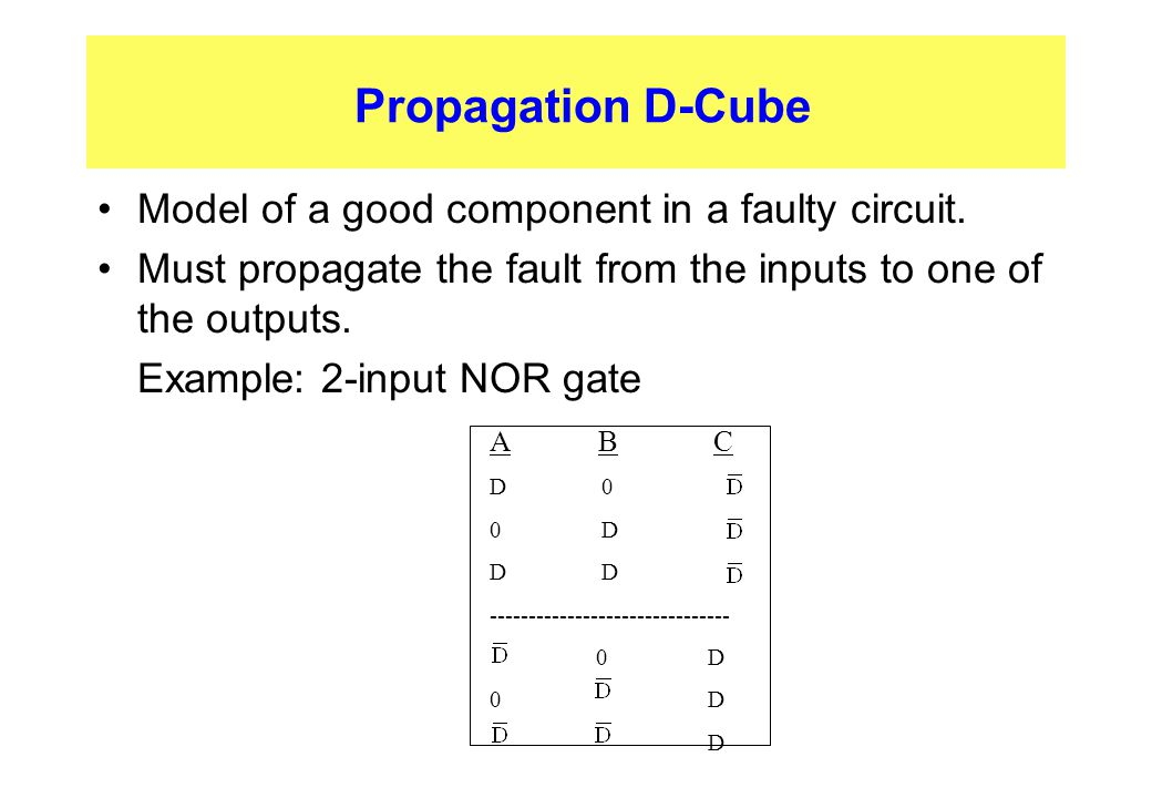 Propagation D-Cube Model of a good component in a faulty circuit.