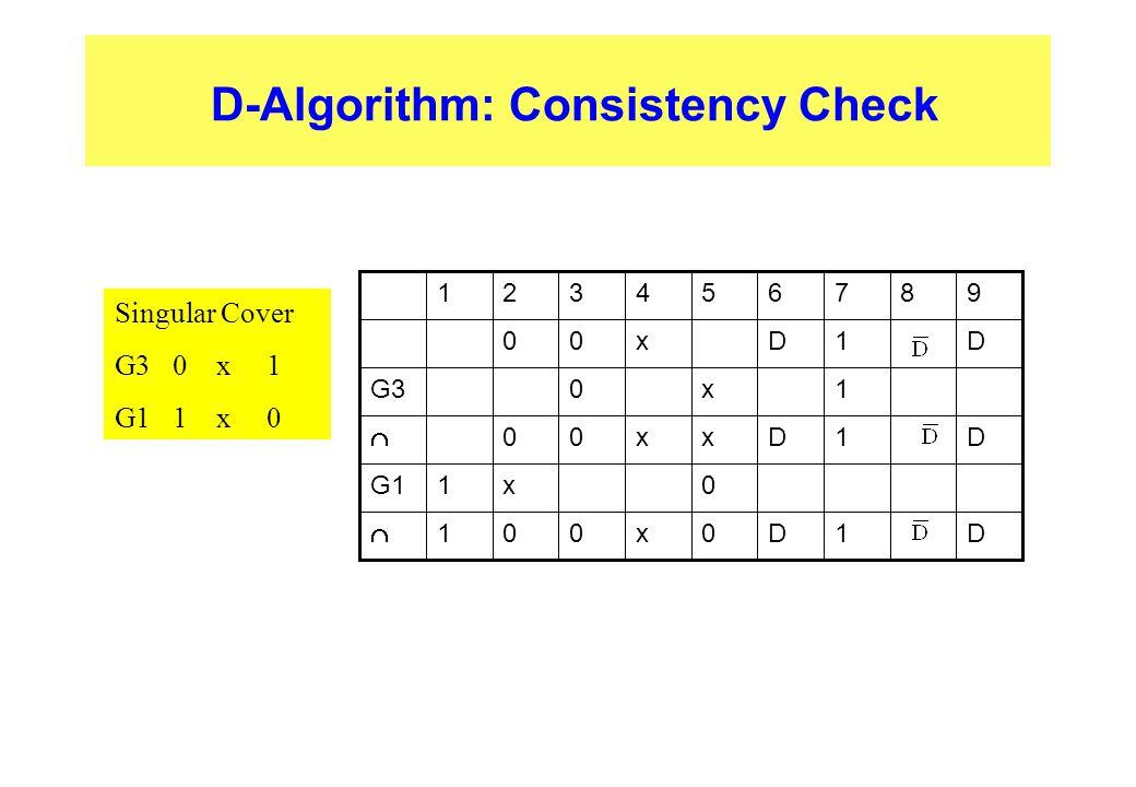 D-Algorithm: Consistency Check