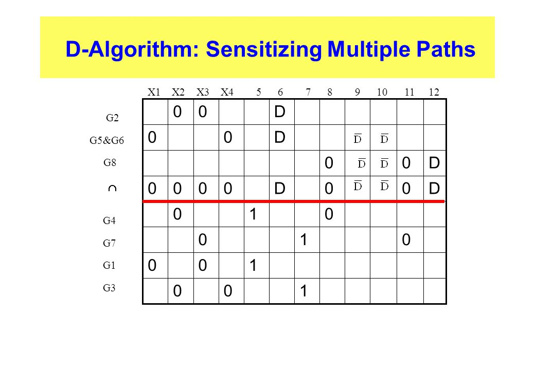 D-Algorithm: Sensitizing Multiple Paths