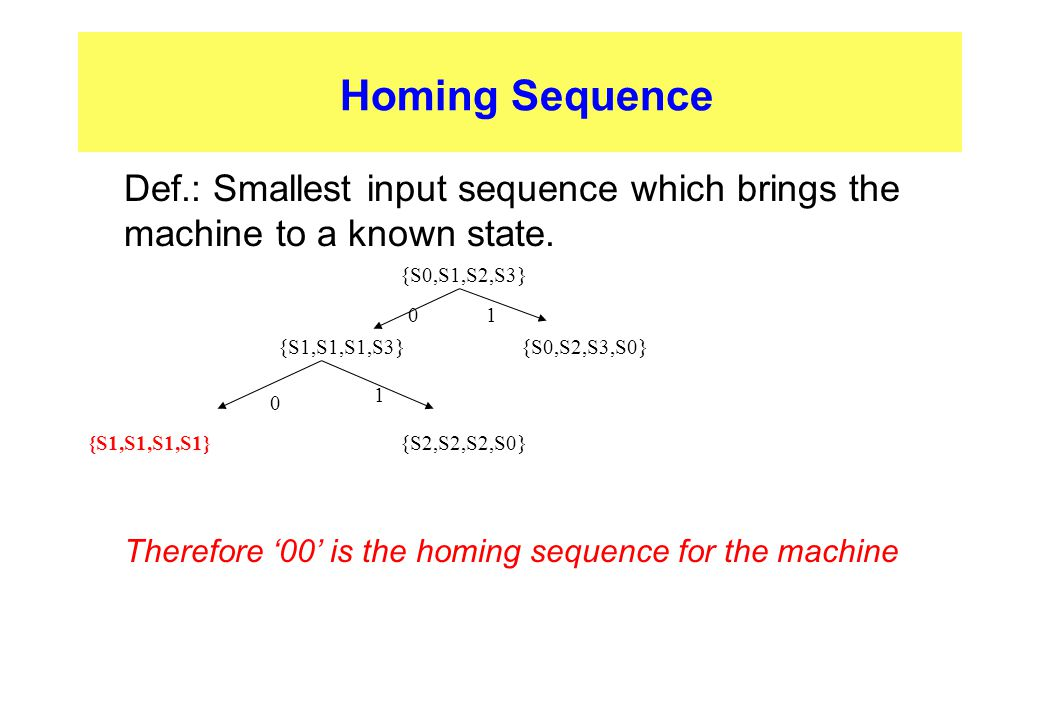 Homing Sequence Def.: Smallest input sequence which brings the machine to a known state. Therefore '00' is the homing sequence for the machine.
